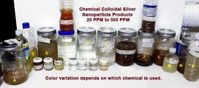 Colors of Colloidal Silver